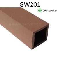 GW201