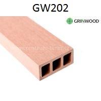 GW202