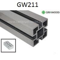 GW211